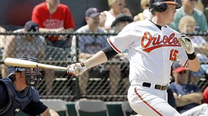 Orioles top prospect Matt Wieters