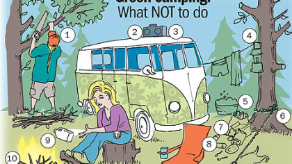 Bad campers: To find the bad camping practices, go to the image below and click away ...