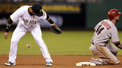 Pirates shortstop Ronny Cedeno can&#039;t come up with the ball as Diamondbacks infielder Ryan Roberts gets into second base in the eighth inning during last night&#039;s game at PNC Park. The Diamondbacks won, 4-3.