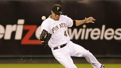 Pirates outfielder Garrett Jones can't make a catch on a hit by Brewers infielder Craig Counsel.