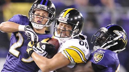 Steeler wide receiver Hines Ward had three receptions for 47 yards last night during a 20-17 loss to the Ravens at M&T Bank Stadium in Baltimore.